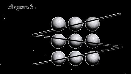amory lovins diagram 3
